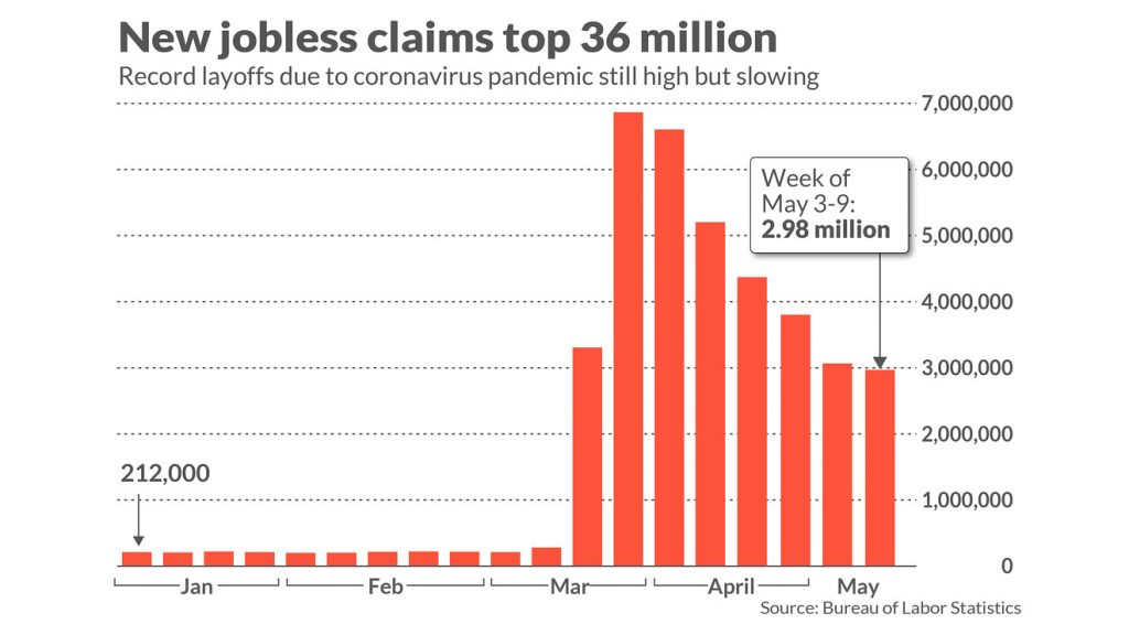 us jobless claims, bitcoin