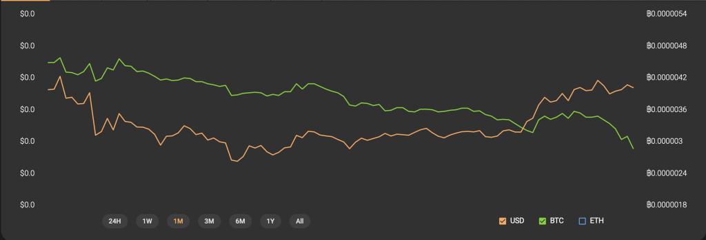 tron, bitcoin, trx price, trx news