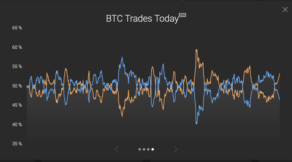 bitcoin, coinstats insights