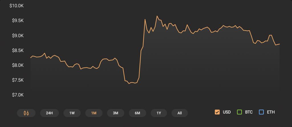 bitcoin, bitcoin mining