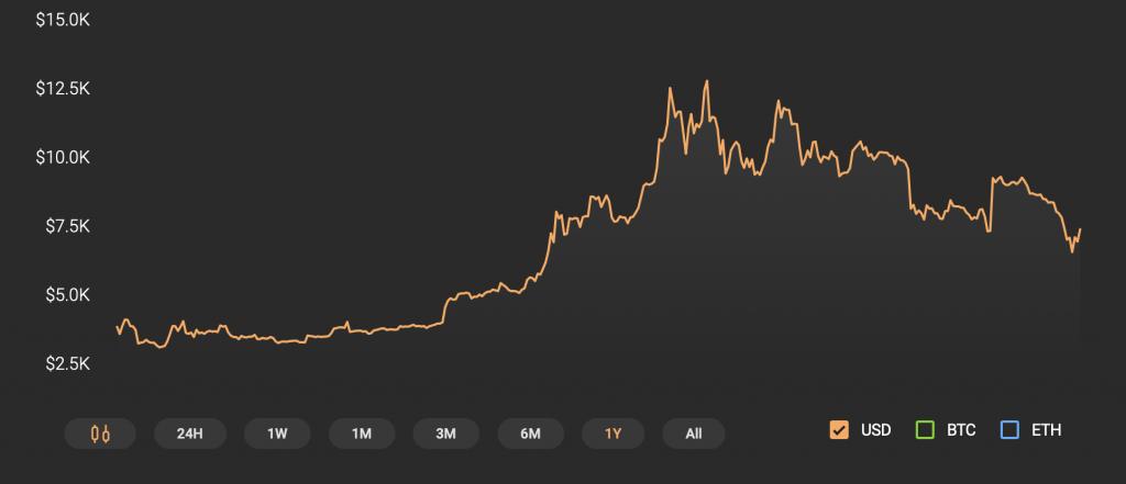bitcoin, bitcoin news