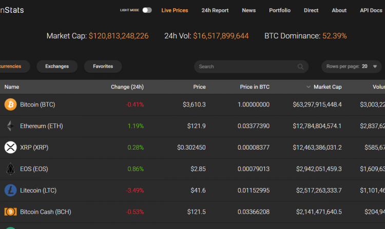 CoinStats Portfolio Screenshot