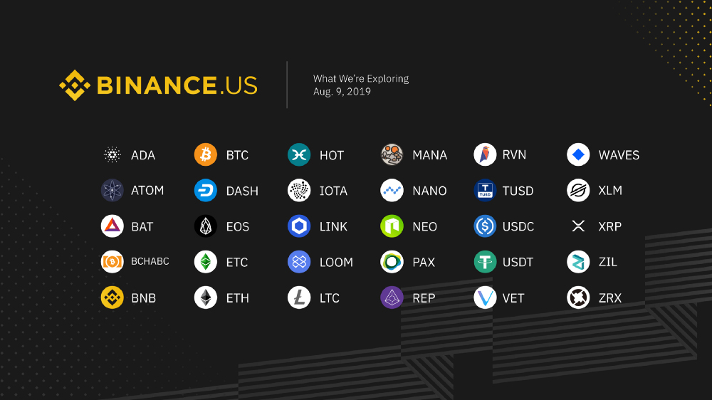 tokens available on binance.us