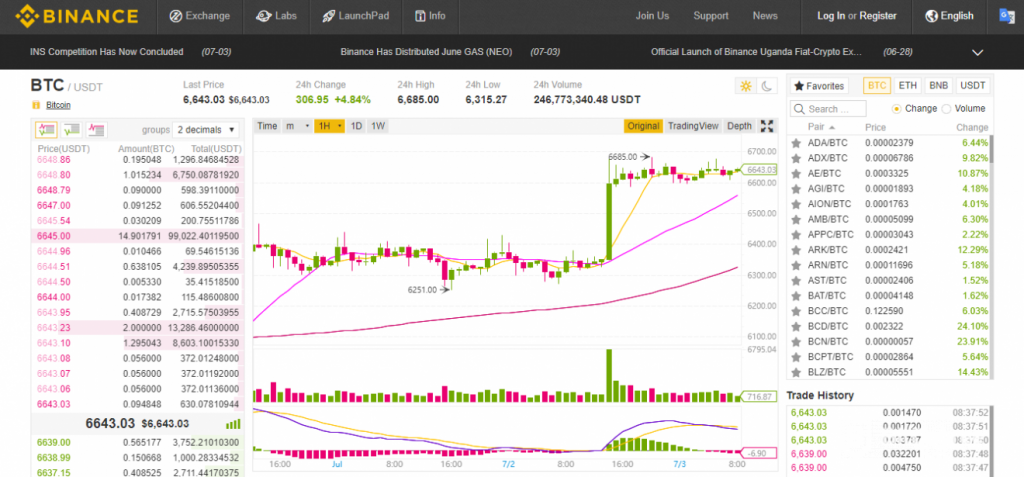 binance spot trading page