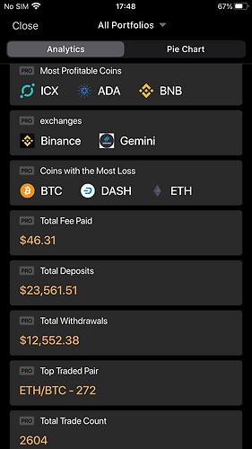 crypto Portfolio Comparison CoinStats